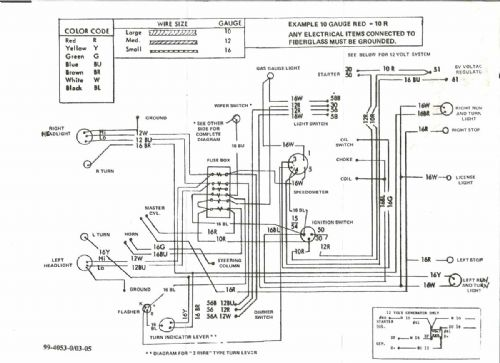 wiring diagram for vw trike wiring image wiring vw wiring diagram for dune buggy wiring diagrams and schematics on wiring diagram for vw trike